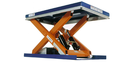 Ergonomic Lift Tables