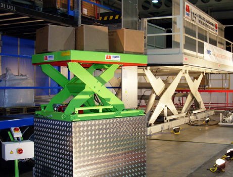 Ergonomic Equipment Lift Tables
